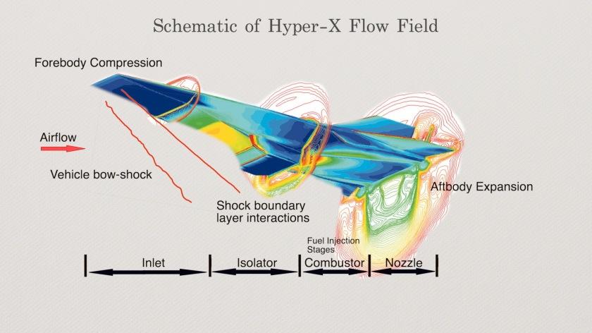 X-43 Schematic (Color).jpg
